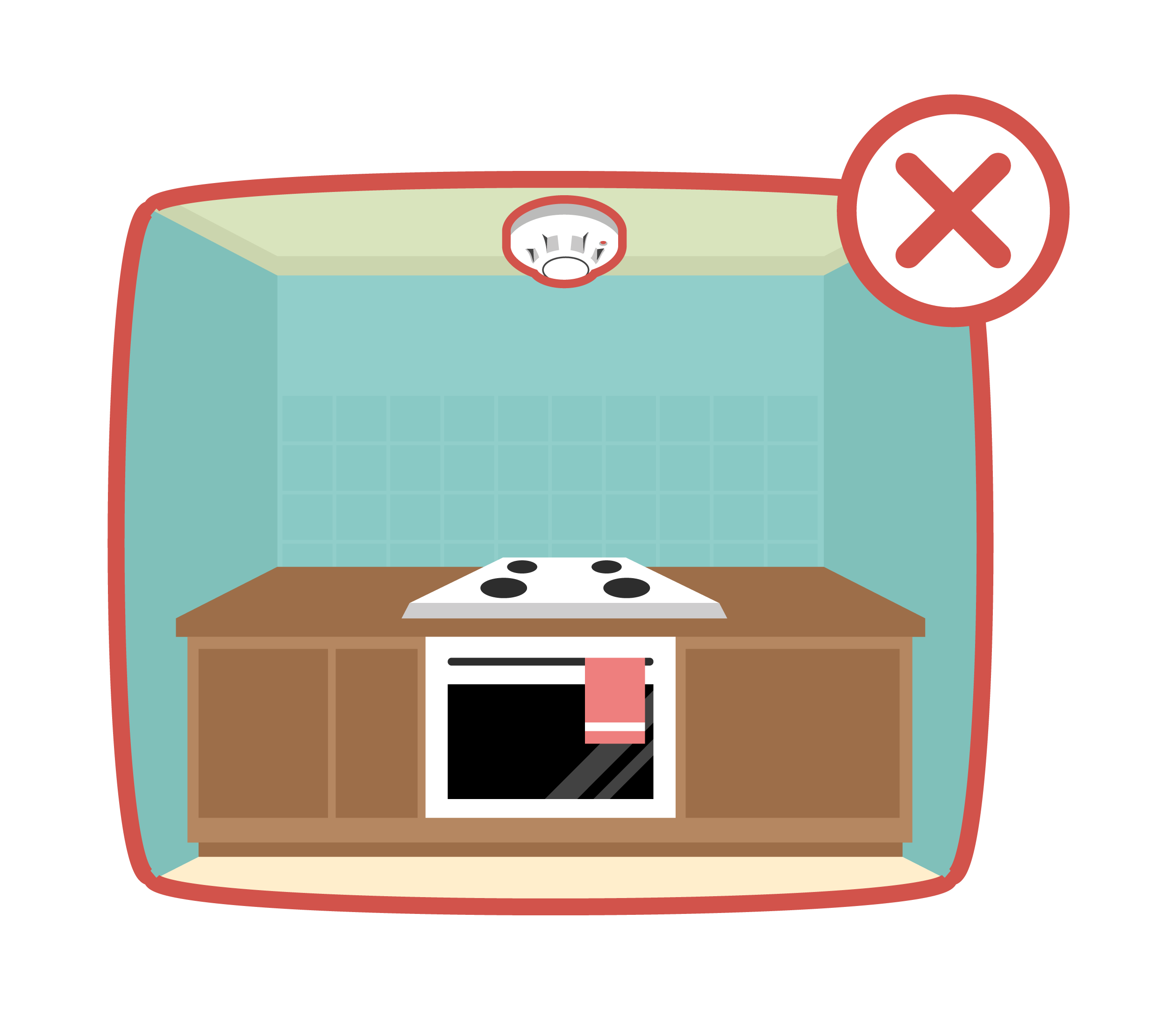 Where to Place Smoke Detectors :: Link Interactive